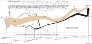 1000px-Minard_Grande Armée Graph